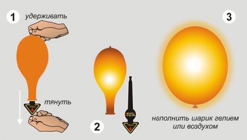 Инструкция по подготовке светящегося шара