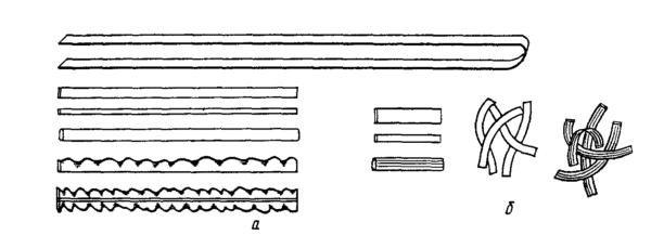 Лентообразные макаронные изделия