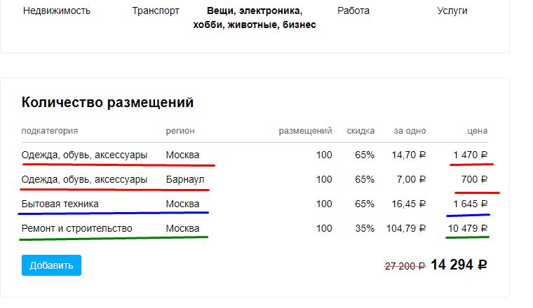 cb508f6a3 Цена существенно зависит от количества объявлений: так, если в Москве  выбрать категории «Одежда, обувь, аксессуары», и разместить до 10 объявлений,  ...