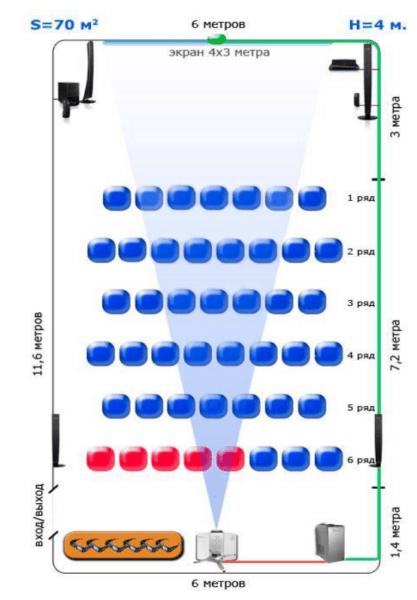 Типовая схема кинозала