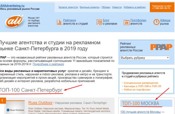 Топ 100 рекламных агентств СПб